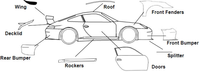 Vehicle Body Diagrams Wiring Diagram Operations
