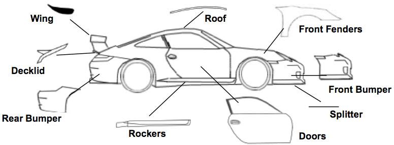 car_diagram